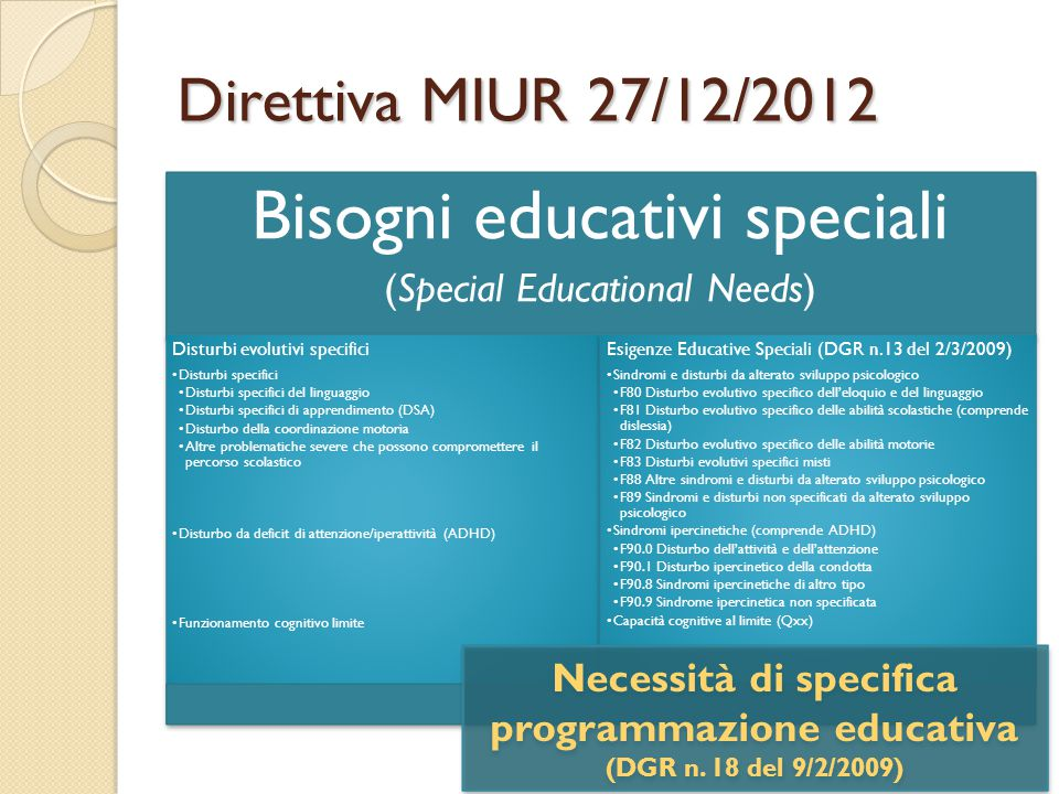 Direttiva MIUR 27/12/2012 Bisogni educativi speciali (Special Educational Needs) Disturbi evolutivi specifici Disturbi specifici Disturbi specifici de