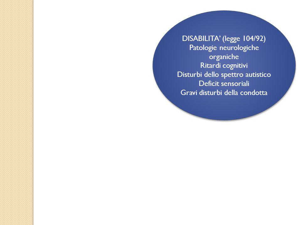 DISABILITA' (legge 104/92) Patologie neurologiche organiche Ritardi cognitivi Disturbi dello spettro autistico Deficit sensoriali Gravi disturbi della condotta DISABILITA' (legge 104/92) Patologie neurologiche organiche Ritardi cognitivi Disturbi dello spettro autistico Deficit sensoriali Gravi disturbi della condotta
