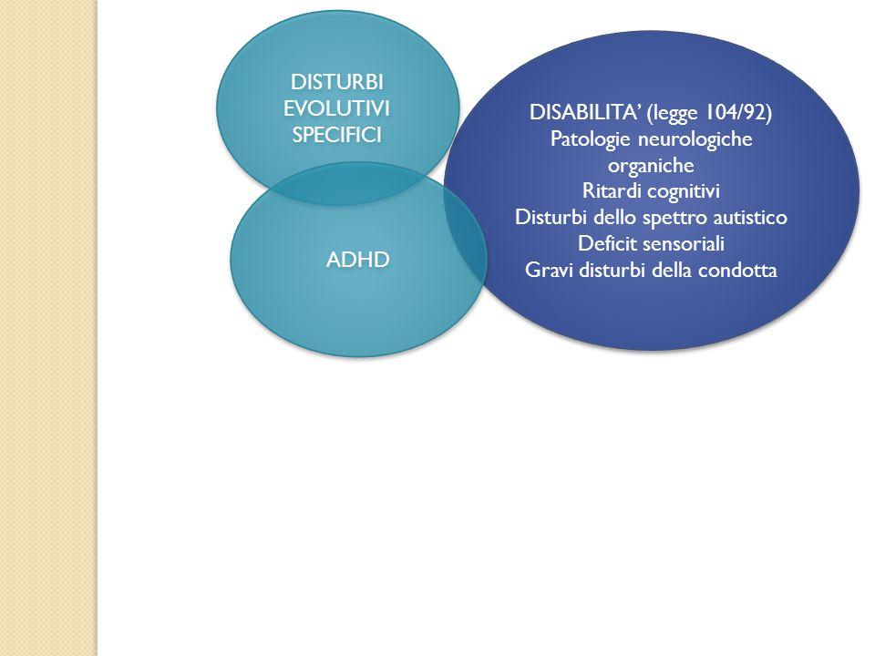 DISABILITA' (legge 104/92) Patologie neurologiche organiche Ritardi cognitivi Disturbi dello spettro autistico Deficit sensoriali Gravi disturbi della condotta DISABILITA' (legge 104/92) Patologie neurologiche organiche Ritardi cognitivi Disturbi dello spettro autistico Deficit sensoriali Gravi disturbi della condotta DISTURBI EVOLUTIVI SPECIFICI ADHD