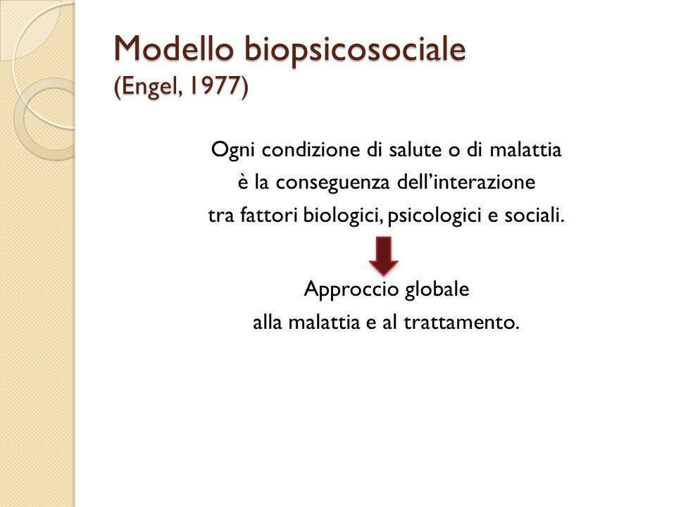 Modello biopsicosociale (Engel, 1977) Ogni condizione di salute o di malattia è la conseguenza dell'interazione tra fattori biologici, psicologici e sociali.