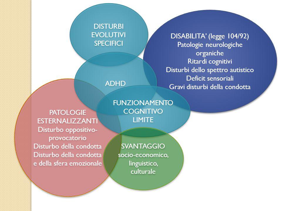PATOLOGIE ESTERNALIZZANTI Disturbo oppositivo- provocatorio Disturbo della condotta Disturbo della condotta e della sfera emozionale PATOLOGIE ESTERNALIZZANTI Disturbo oppositivo- provocatorio Disturbo della condotta Disturbo della condotta e della sfera emozionale DISABILITA' (legge 104/92) Patologie neurologiche organiche Ritardi cognitivi Disturbi dello spettro autistico Deficit sensoriali Gravi disturbi della condotta DISABILITA' (legge 104/92) Patologie neurologiche organiche Ritardi cognitivi Disturbi dello spettro autistico Deficit sensoriali Gravi disturbi della condotta DISTURBI EVOLUTIVI SPECIFICI ADHD FUNZIONAMENTO COGNITIVO LIMITE SVANTAGGIO socio-economico, linguistico, culturale SVANTAGGIO socio-economico, linguistico, culturale