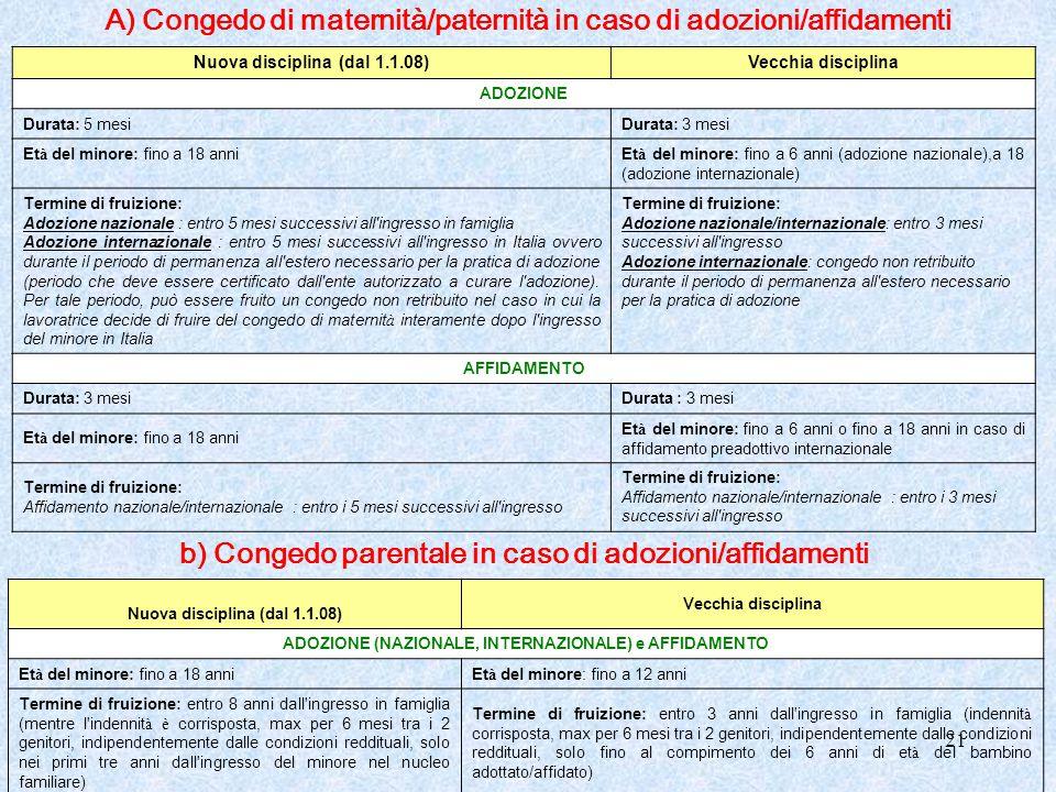 21 A) Congedo di maternità/paternità in caso di adozioni/affidamenti Nuova disciplina (dal 1.1.08)Vecchia disciplina ADOZIONE Durata: 5 mesiDurata: 3