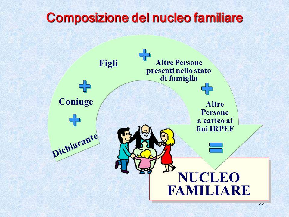 39 NUCLEO FAMILIARE Coniuge Figli Altre Persone presenti nello stato di famiglia Altre Persone a carico ai fini IRPEF Dichiarante Composizione del nuc