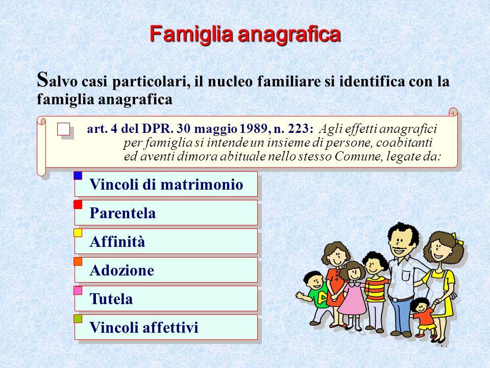 41 Famiglia anagrafica art. 4 del DPR. 30 maggio 1989, n. 223: Agli effetti anagrafici per famiglia si intende un insieme di persone, coabitanti ed av