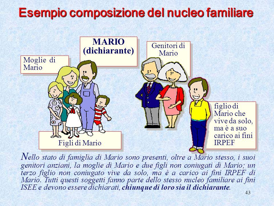43 Moglie di Mario Figli di Mario Genitori di Mario MARIO (dichiarante) MARIO (dichiarante) Esempio composizione del nucleo familiare N ello stato di