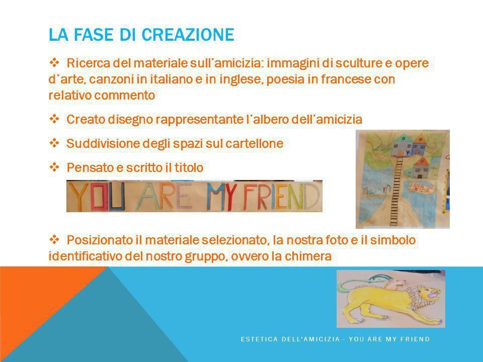LA FASE DI CREAZIONE  Ricerca del materiale sull'amicizia: immagini di sculture e opere d'arte, canzoni in italiano e in inglese, poesia in francese