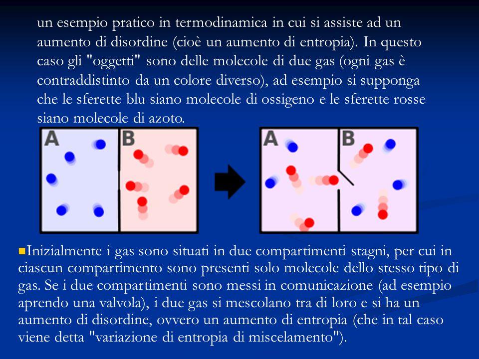 un esempio pratico in termodinamica in cui si assiste ad un aumento di disordine (cioè un aumento di entropia). In questo caso gli