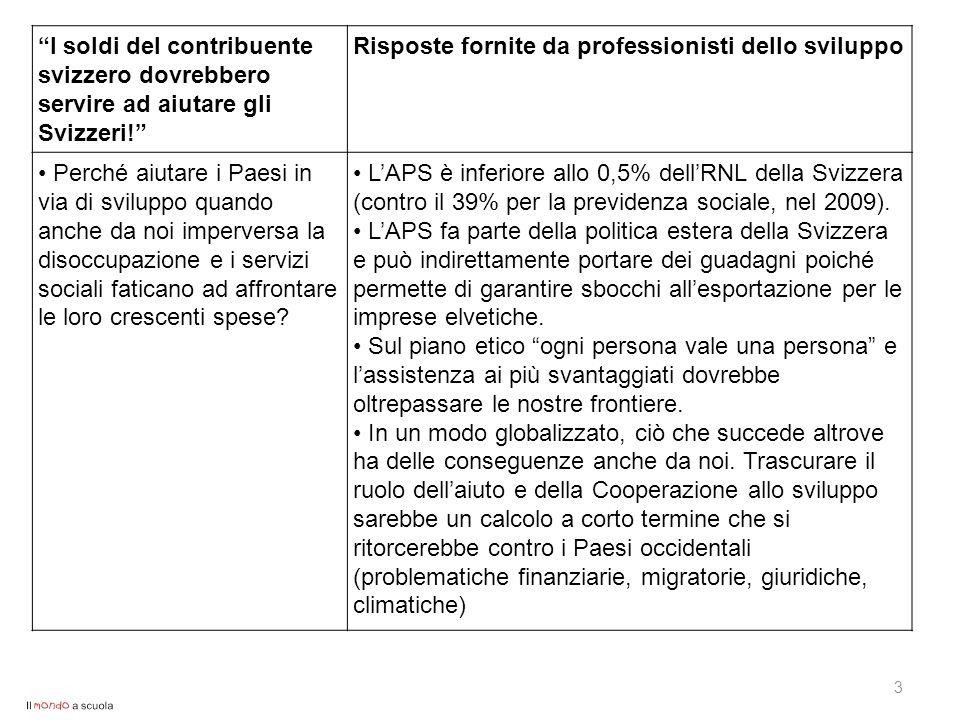 """3 """"I soldi del contribuente svizzero dovrebbero servire ad aiutare gli Svizzeri!"""" Risposte fornite da professionisti dello sviluppo Perché aiutare i P"""