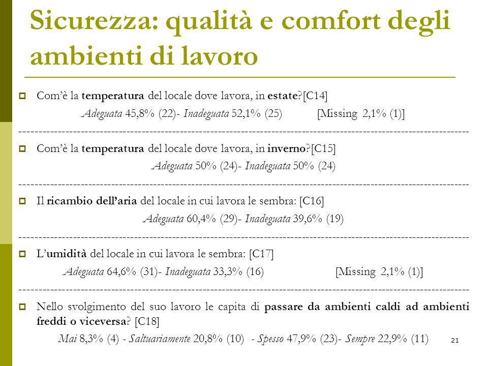 Sicurezza: qualità e comfort degli ambienti di lavoro  Com'è la temperatura del locale dove lavora, in estate?[C14] Adeguata 45,8% (22)- Inadeguata 52,1% (25) [Missing 2,1% (1)] ----------------------------------------------------------------------------------------------------------------------  Com'è la temperatura del locale dove lavora, in inverno?[C15] Adeguata 50% (24)- Inadeguata 50% (24) ----------------------------------------------------------------------------------------------------------------------  Il ricambio dell'aria del locale in cui lavora le sembra: [C16] Adeguata 60,4% (29)- Inadeguata 39,6% (19) ----------------------------------------------------------------------------------------------------------------------  L'umidità del locale in cui lavora le sembra: [C17] Adeguata 64,6% (31)- Inadeguata 33,3% (16) [Missing 2,1% (1)] ----------------------------------------------------------------------------------------------------------------------  Nello svolgimento del suo lavoro le capita di passare da ambienti caldi ad ambienti freddi o viceversa.
