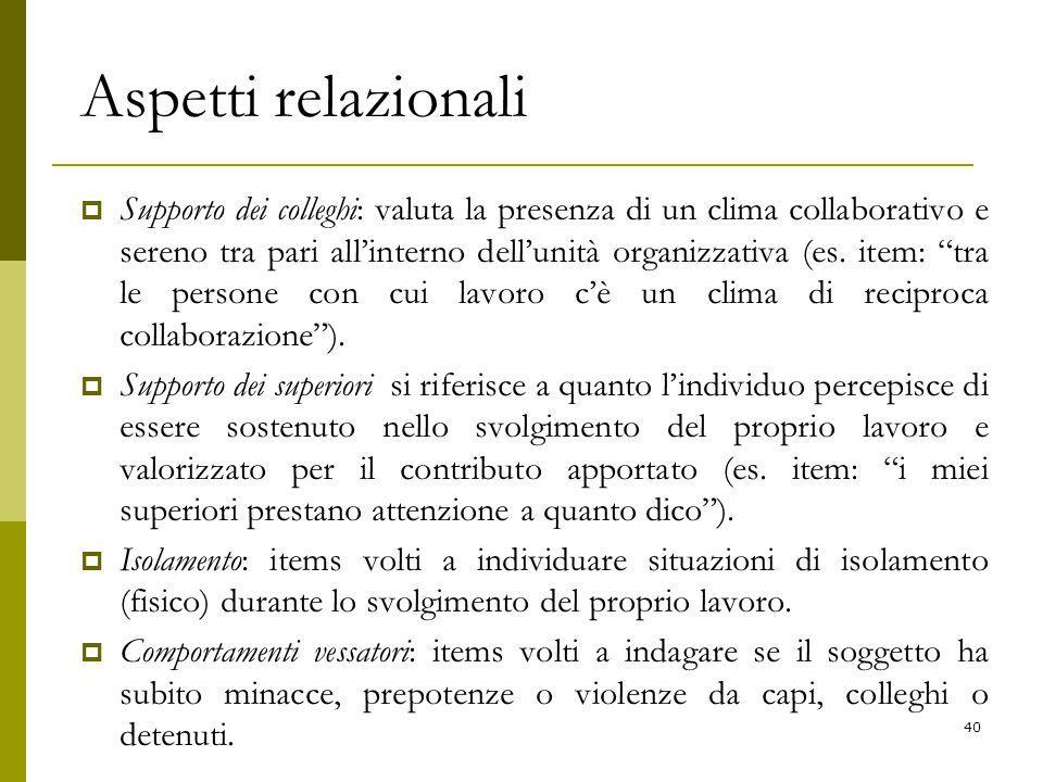 Aspetti relazionali  Supporto dei colleghi: valuta la presenza di un clima collaborativo e sereno tra pari all'interno dell'unità organizzativa (es.