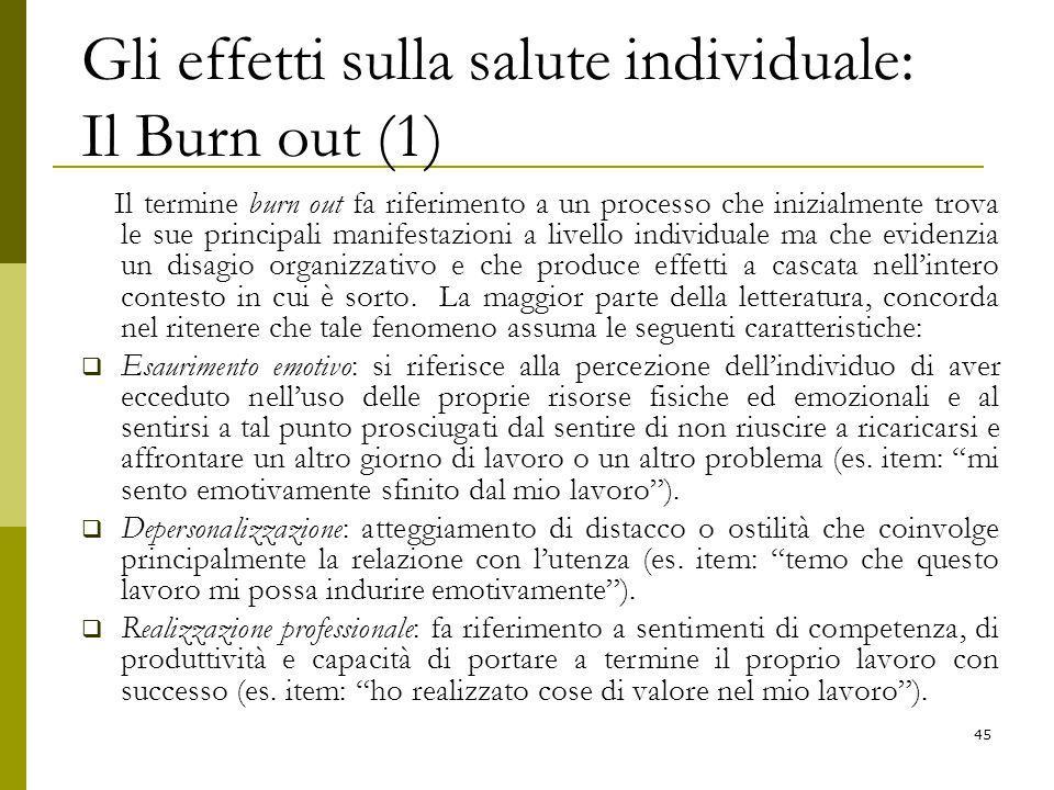 Gli effetti sulla salute individuale: Il Burn out (1) Il termine burn out fa riferimento a un processo che inizialmente trova le sue principali manifestazioni a livello individuale ma che evidenzia un disagio organizzativo e che produce effetti a cascata nell'intero contesto in cui è sorto.