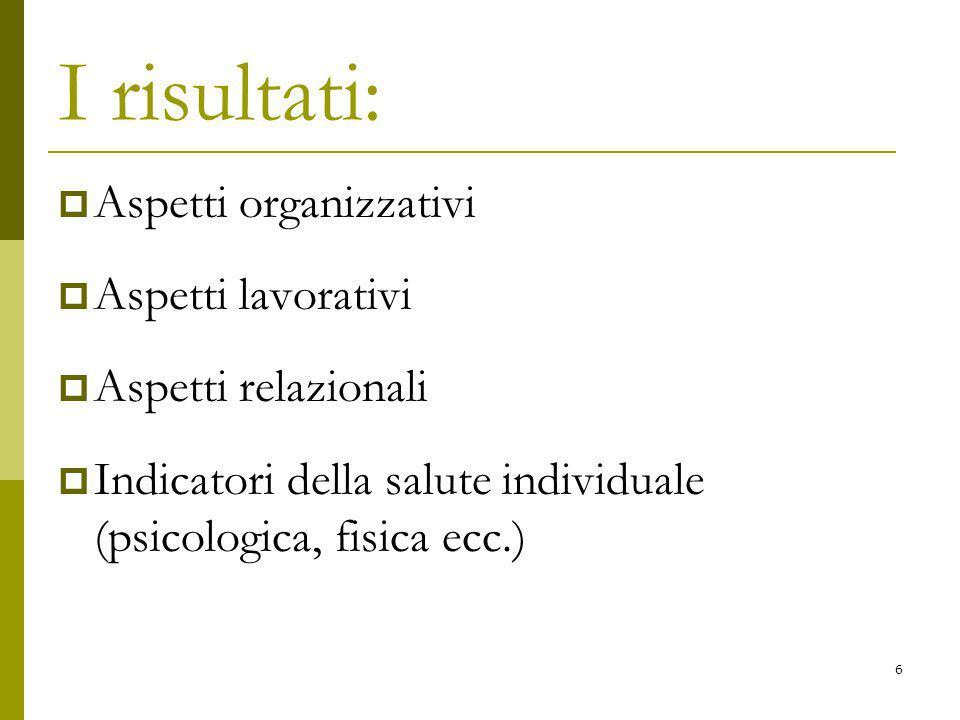 I risultati:  Aspetti organizzativi  Aspetti lavorativi  Aspetti relazionali  Indicatori della salute individuale (psicologica, fisica ecc.) 6