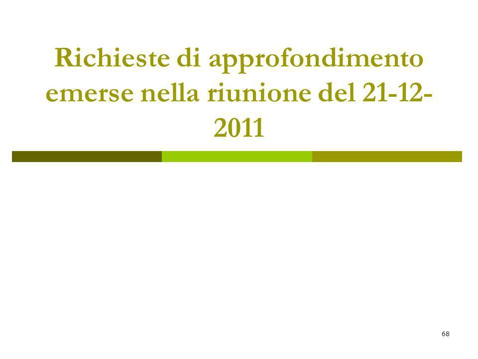 Richieste di approfondimento emerse nella riunione del 21-12- 2011 68