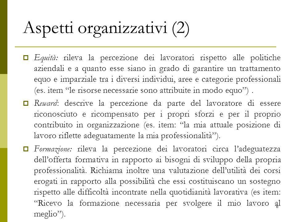 Aspetti organizzativi (2)  Equità: rileva la percezione dei lavoratori rispetto alle politiche aziendali e a quanto esse siano in grado di garantire un trattamento equo e imparziale tra i diversi individui, aree e categorie professionali (es.