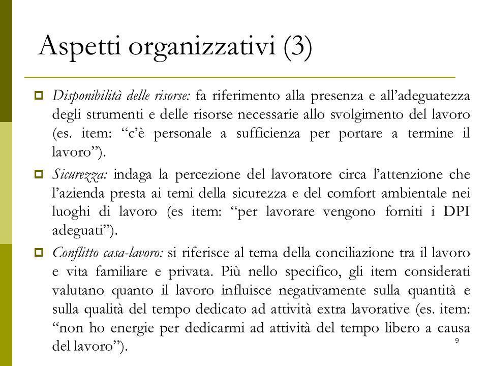 Aspetti organizzativi (3)  Disponibilità delle risorse: fa riferimento alla presenza e all'adeguatezza degli strumenti e delle risorse necessarie allo svolgimento del lavoro (es.