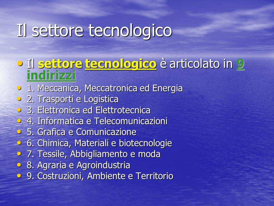 Il settore tecnologico Il settore tecnologico è articolato in 9 indirizzi Il settore tecnologico è articolato in 9 indirizzi 1. Meccanica, Meccatronic