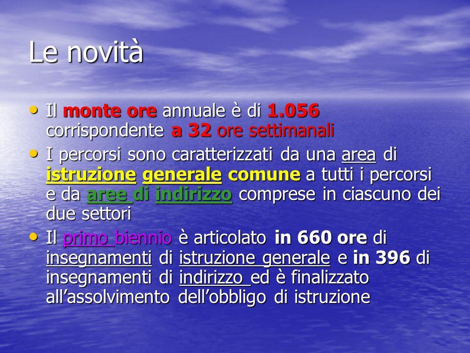 Le novità Il monte ore annuale è di 1.056 corrispondente a 32 ore settimanali Il monte ore annuale è di 1.056 corrispondente a 32 ore settimanali I pe