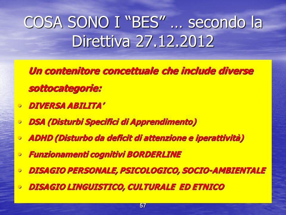 """COSA SONO I """"BES"""" … secondo la Direttiva 27.12.2012 Un contenitore concettuale che include diverse sottocategorie: DIVERSA ABILITA' DIVERSA ABILITA' D"""