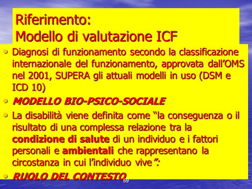 Riferimento: Modello di valutazione ICF Diagnosi di funzionamento secondo la classificazione internazionale del funzionamento, approvata dall'OMS nel