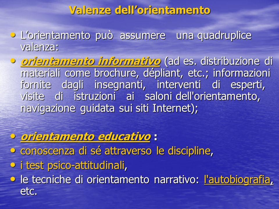 Valenze dell'orientamento L'orientamento può assumere una quadruplice valenza: L'orientamento può assumere una quadruplice valenza: orientamento infor