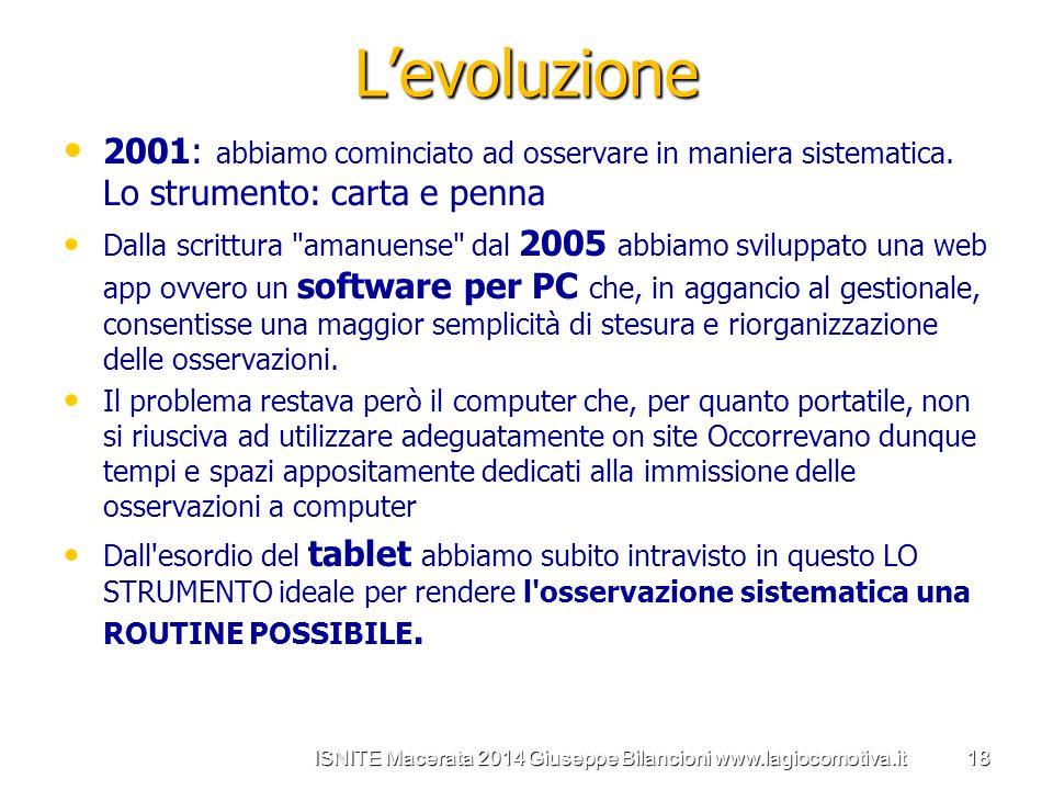 L'evoluzione 2001: abbiamo cominciato ad osservare in maniera sistematica. Lo strumento: carta e penna Dalla scrittura