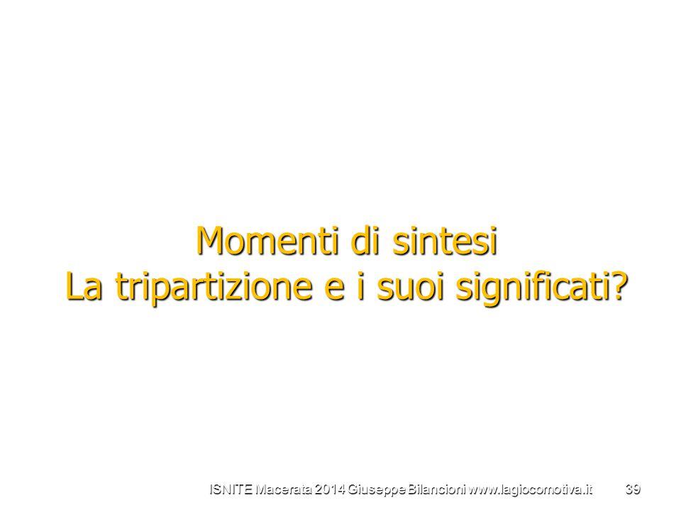 Momenti di sintesi La tripartizione e i suoi significati? 39ISNITE Macerata 2014 Giuseppe Bilancioni www.lagiocomotiva.it