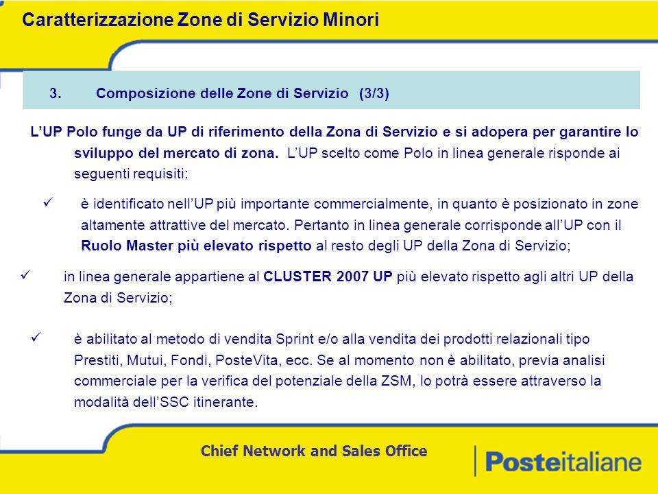Chief Network and Sales Office L'UP Polo funge da UP di riferimento della Zona di Servizio e si adopera per garantire lo sviluppo del mercato di zona.