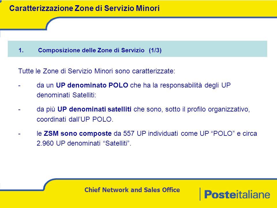 Chief Network and Sales Office Tutte le Zone di Servizio Minori sono caratterizzate: -da un UP denominato POLO che ha la responsabilità degli UP denominati Satelliti: -da più UP denominati satelliti che sono, sotto il profilo organizzativo, coordinati dall'UP POLO.