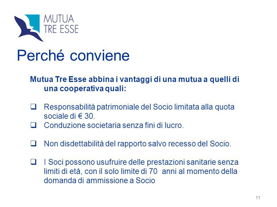 11 Mutua Tre Esse abbina i vantaggi di una mutua a quelli di una cooperativa quali:  Responsabilità patrimoniale del Socio limitata alla quota social