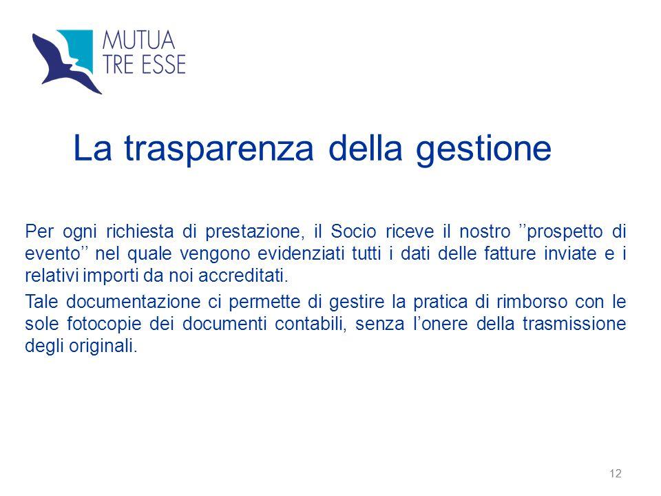 12 La trasparenza della gestione Per ogni richiesta di prestazione, il Socio riceve il nostro ''prospetto di evento'' nel quale vengono evidenziati tu