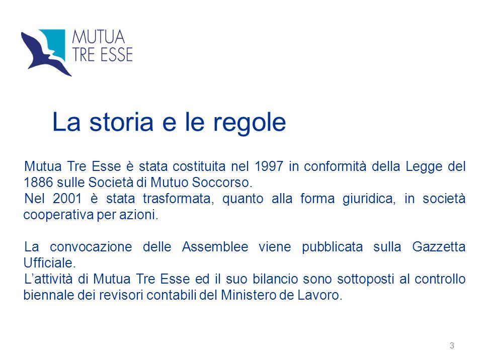 3 3 Mutua Tre Esse è stata costituita nel 1997 in conformità della Legge del 1886 sulle Società di Mutuo Soccorso. Nel 2001 è stata trasformata, quant