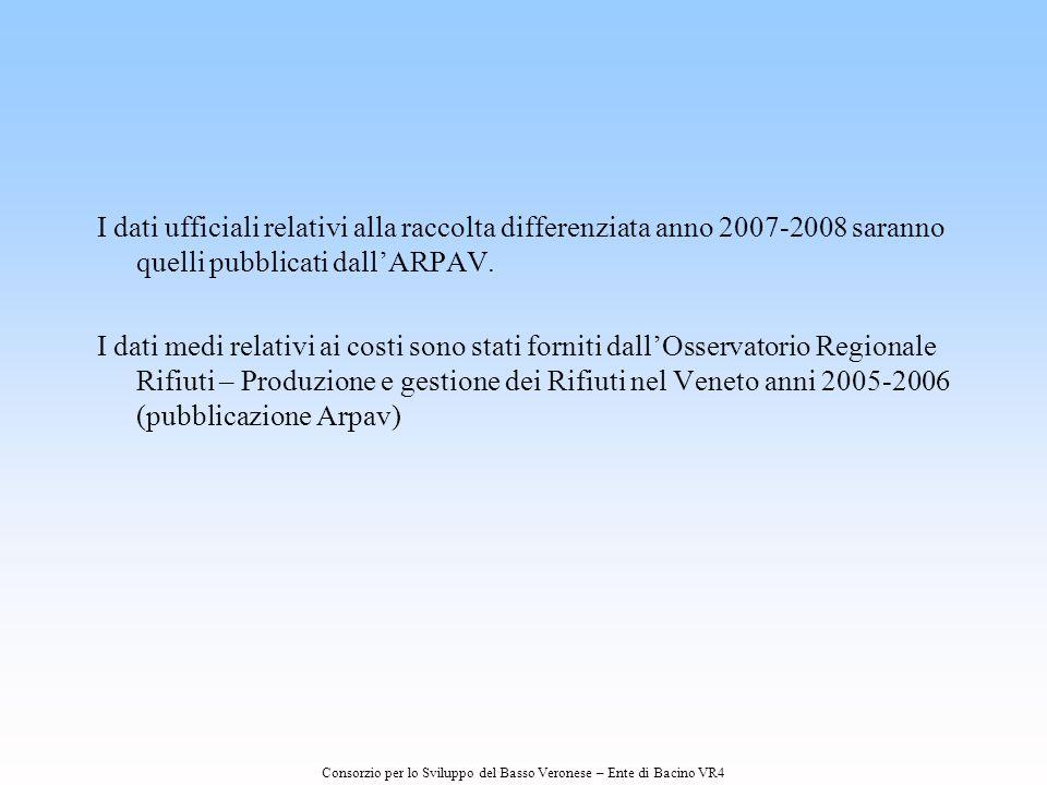 I dati ufficiali relativi alla raccolta differenziata anno 2007-2008 saranno quelli pubblicati dall'ARPAV. I dati medi relativi ai costi sono stati fo