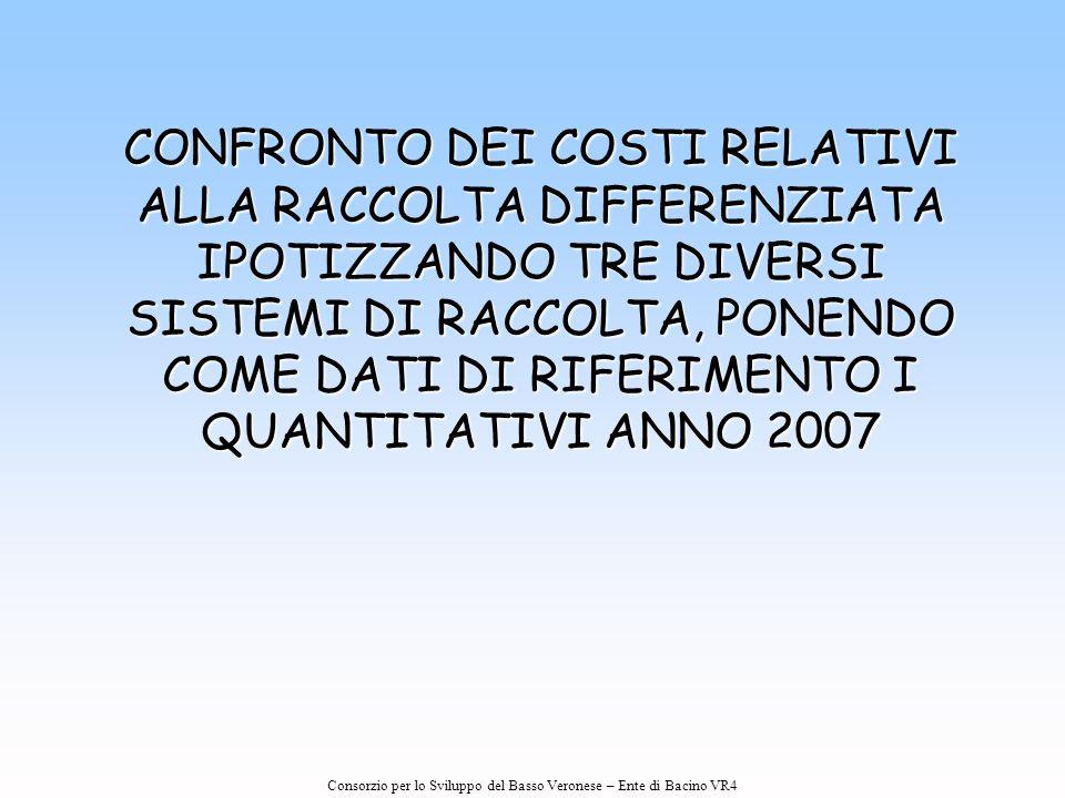 Consorzio per lo Sviluppo del Basso Veronese – Ente di Bacino VR4   Tal quale: bassa percentuale R.D.