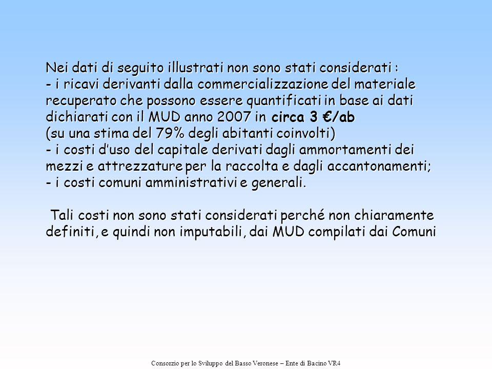 Consorzio per lo Sviluppo del Basso Veronese – Ente di Bacino VR4 Nei dati di seguito illustrati non sono stati considerati : - i ricavi derivanti dal