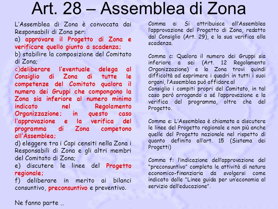 Art. 28 – Assemblea di Zona L'Assemblea di Zona è convocata dai Responsabili di Zona per: a) approvare il Progetto di Zona e verificare quello giunto