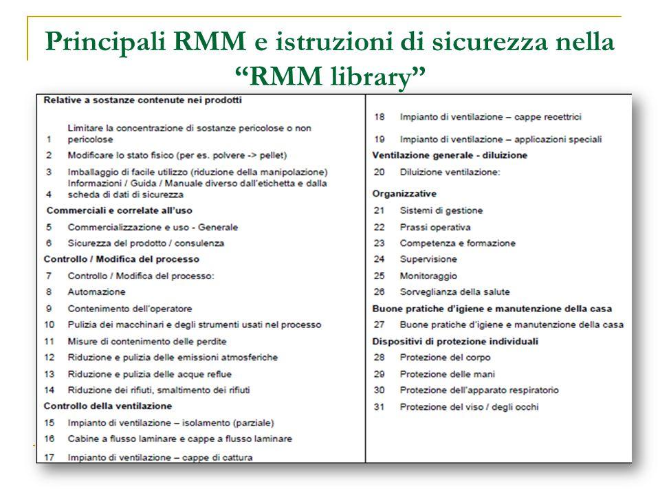 Principali RMM e istruzioni di sicurezza nella RMM library