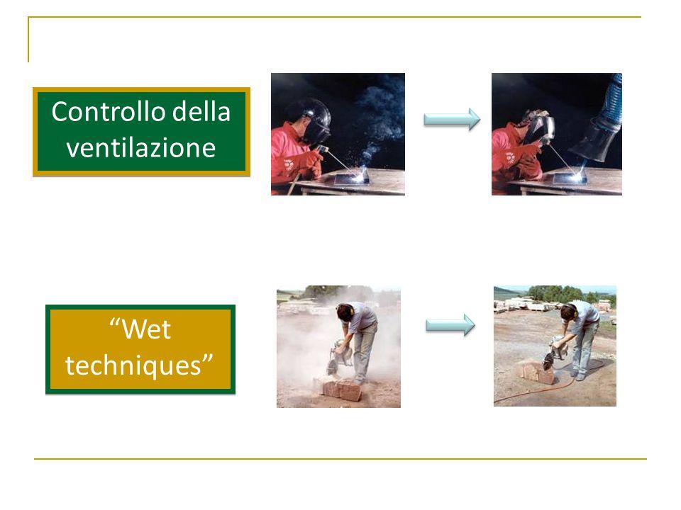 Controllo della ventilazione Wet techniques