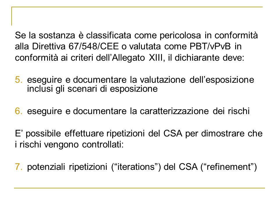 Se la sostanza è classificata come pericolosa in conformità alla Direttiva 67/548/CEE o valutata come PBT/vPvB in conformità ai criteri dell'Allegato XIII, il dichiarante deve: 5.eseguire e documentare la valutazione dell'esposizione inclusi gli scenari di esposizione 6.eseguire e documentare la caratterizzazione dei rischi E' possibile effettuare ripetizioni del CSA per dimostrare che i rischi vengono controllati: 7.potenziali ripetizioni ( iterations ) del CSA ( refinement )