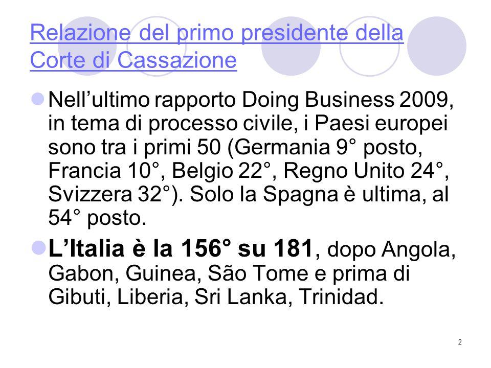 2 Relazione del primo presidente della Corte di Cassazione Nell'ultimo rapporto Doing Business 2009, in tema di processo civile, i Paesi europei sono tra i primi 50 (Germania 9° posto, Francia 10°, Belgio 22°, Regno Unito 24°, Svizzera 32°).