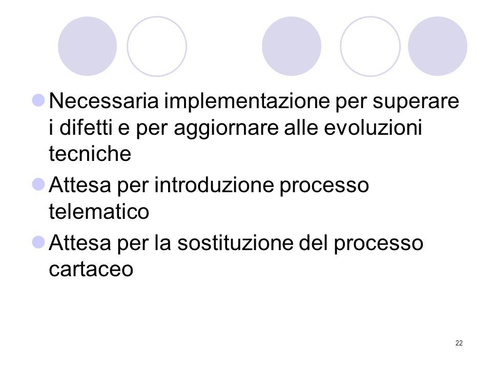 22 Necessaria implementazione per superare i difetti e per aggiornare alle evoluzioni tecniche Attesa per introduzione processo telematico Attesa per la sostituzione del processo cartaceo