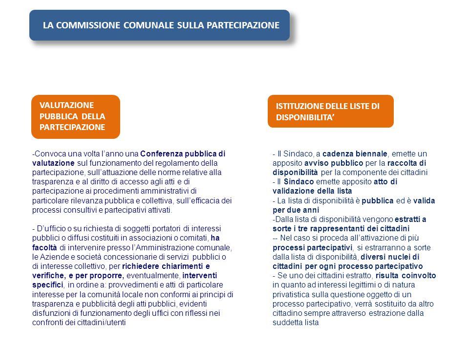 LA COMMISSIONE COMUNALE SULLA PARTECIPAZIONE - Il Sindaco, a cadenza biennale, emette un apposito avviso pubblico per la raccolta di disponibilità per