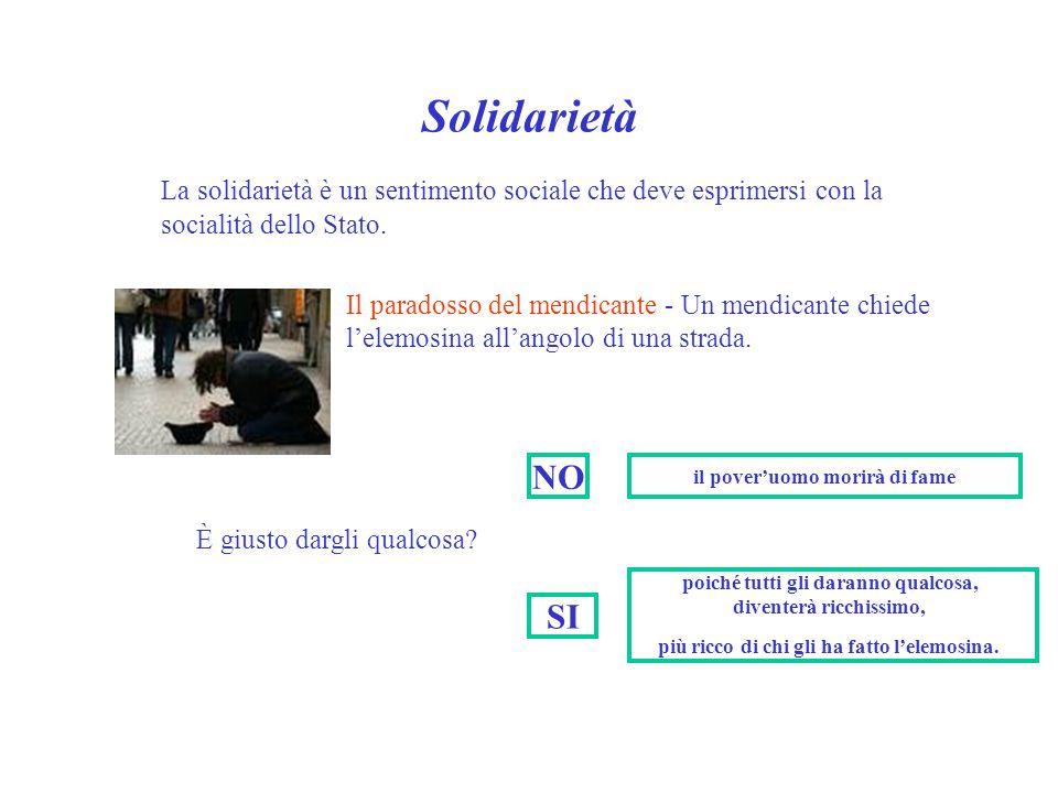 Solidarietà La solidarietà è un sentimento sociale che deve esprimersi con la socialità dello Stato. Il paradosso del mendicante - Un mendicante chied