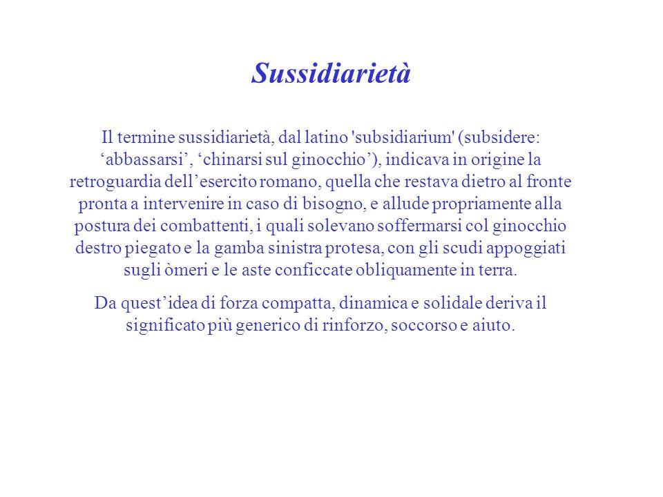 Sussidiarietà Il termine sussidiarietà, dal latino 'subsidiarium' (subsidere: 'abbassarsi', 'chinarsi sul ginocchio'), indicava in origine la retrogua