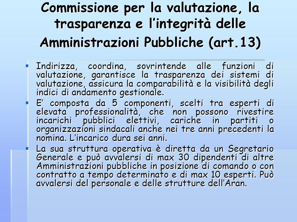 Commissione per la valutazione, la trasparenza e l'integrità delle Amministrazioni Pubbliche (art.13)  Indirizza, coordina, sovrintende alle funzioni