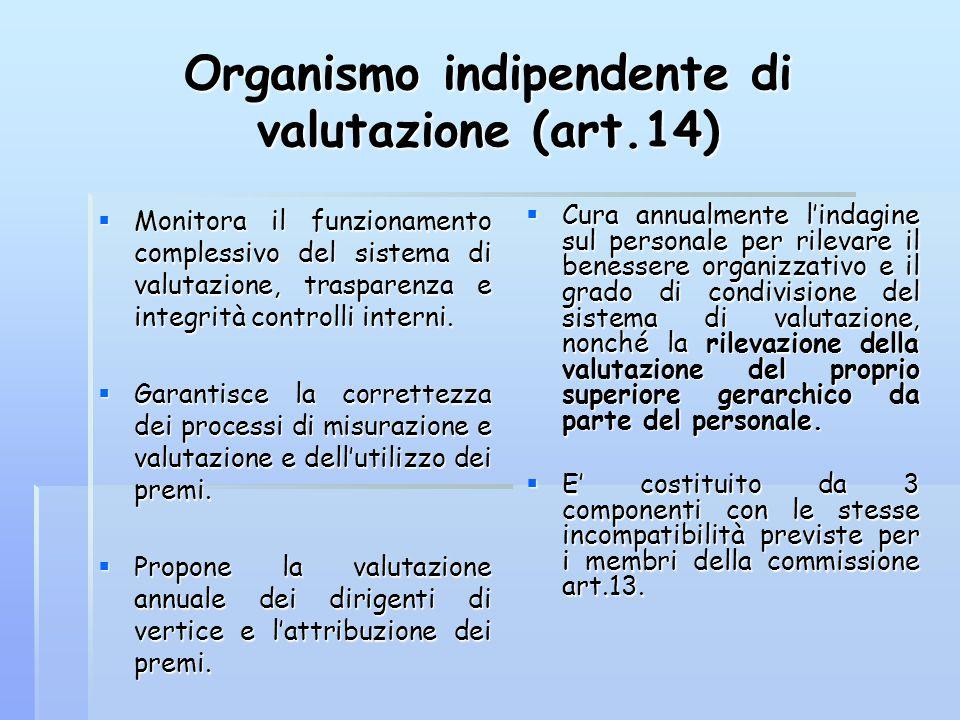 Organismo indipendente di valutazione (art.14)  Monitora il funzionamento complessivo del sistema di valutazione, trasparenza e integrità controlli i