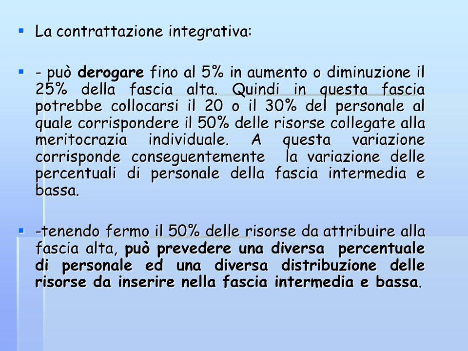  La contrattazione integrativa:  - può derogare fino al 5% in aumento o diminuzione il 25% della fascia alta. Quindi in questa fascia potrebbe collo
