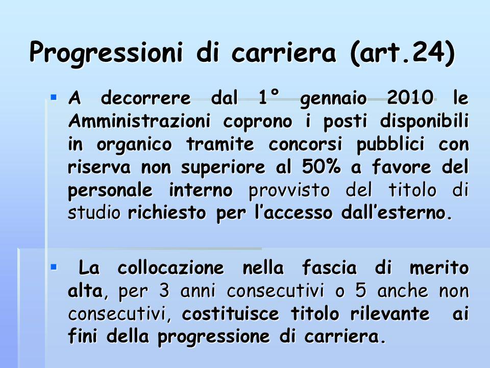 Progressioni di carriera (art.24)  A decorrere dal 1° gennaio 2010 le Amministrazioni coprono i posti disponibili in organico tramite concorsi pubbli