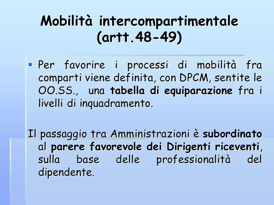 Mobilità intercompartimentale (artt.48-49)  Per favorire i processi di mobilità fra comparti viene definita, con DPCM, sentite le OO.SS., una tabella