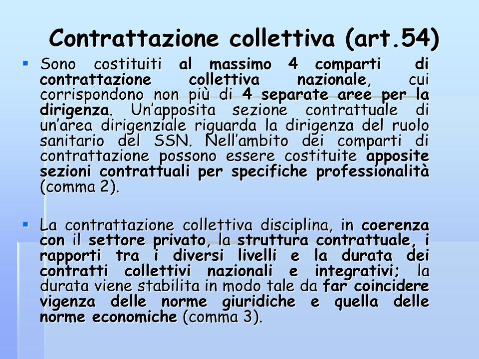 Sono costituiti al massimo 4 comparti di contrattazione collettiva nazionale, cui corrispondono non più di 4 separate aree per la dirigenza. Un'appo
