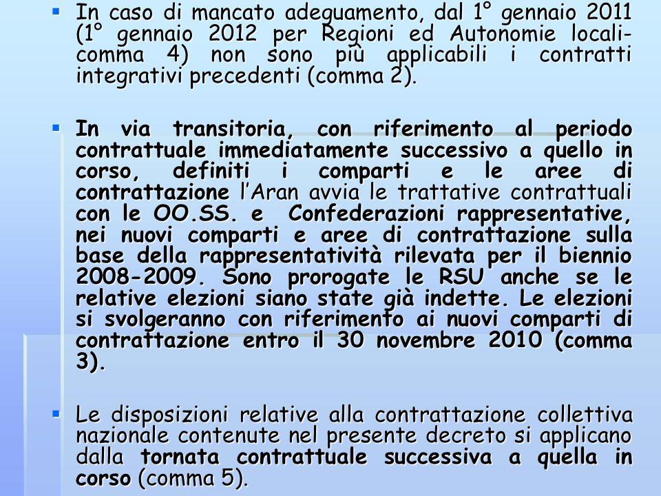  In caso di mancato adeguamento, dal 1° gennaio 2011 (1° gennaio 2012 per Regioni ed Autonomie locali- comma 4) non sono più applicabili i contratti